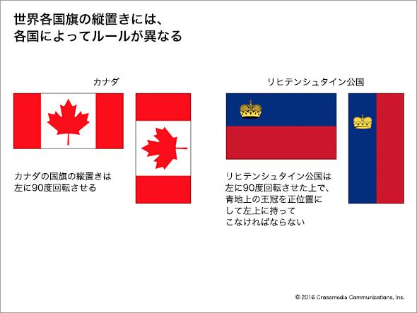 国旗の縦置きルール